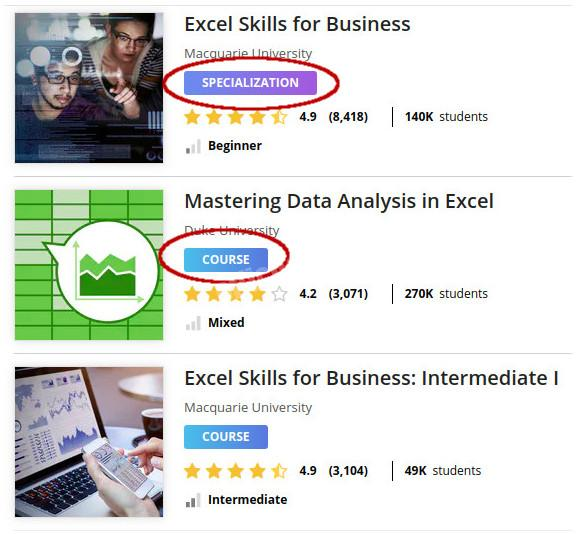 image sample compare specialization and course